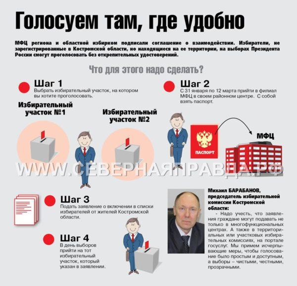 На заметку жителям и гостям Костромской области