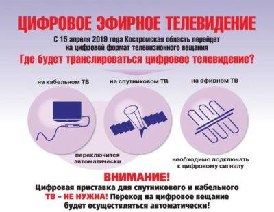 Костромская область с 15 апреля переходит на цифровой формат телевещания