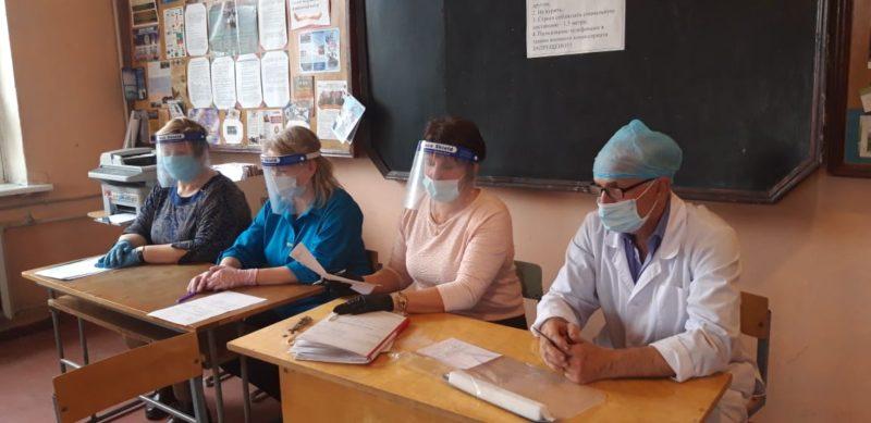 Осенний призыв-2020: В Костромской области в особом режиме работают медицинская и призывная комиссии.